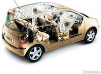 Безопасность автомобиля, фото 4