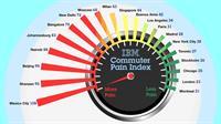 IBM исследовала уровень обеспокоенности граждан транспортными проблемами, фото 1
