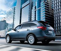 Hyundai Motor и Сбербанк России предлагают новые программы кредитования, фото 1